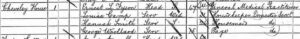 Ernest Last Fyson on the 1891 census, by that stage in Cheveley House, this time described as a 'General Medical Practitioner' (see below or click image for source and acknowledgements etc., ref. Image 2).