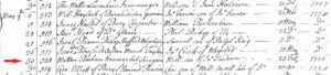 A record of tax being paid regarding William Sandiver 1's apprenticeship to Wotton Braham – note the tax was paid on 30th May 1728, but the indenture is dated 23rd February 1726 (see below or click image for source and acknowledgements etc., ref. Image 1).